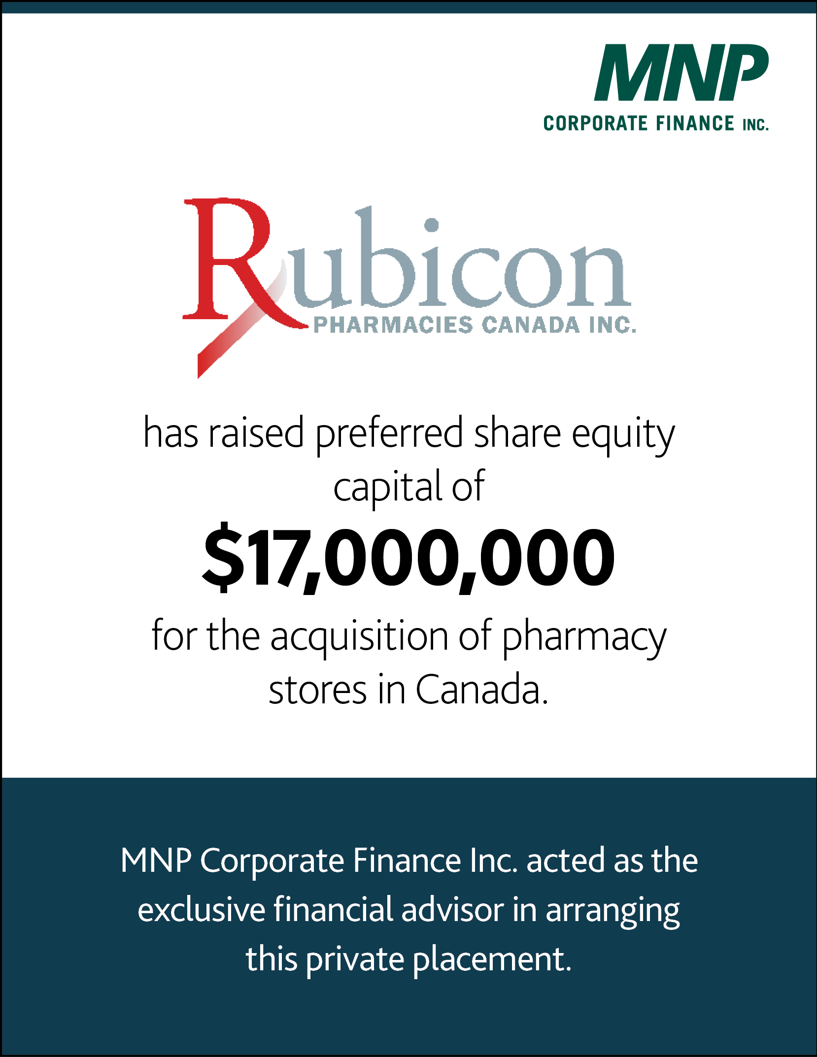 Rubicon Pharmacies Canada Inc. has raised preferred share equity capital of  $17,000,000  for the acquisition of pharmacy stores in Canada.